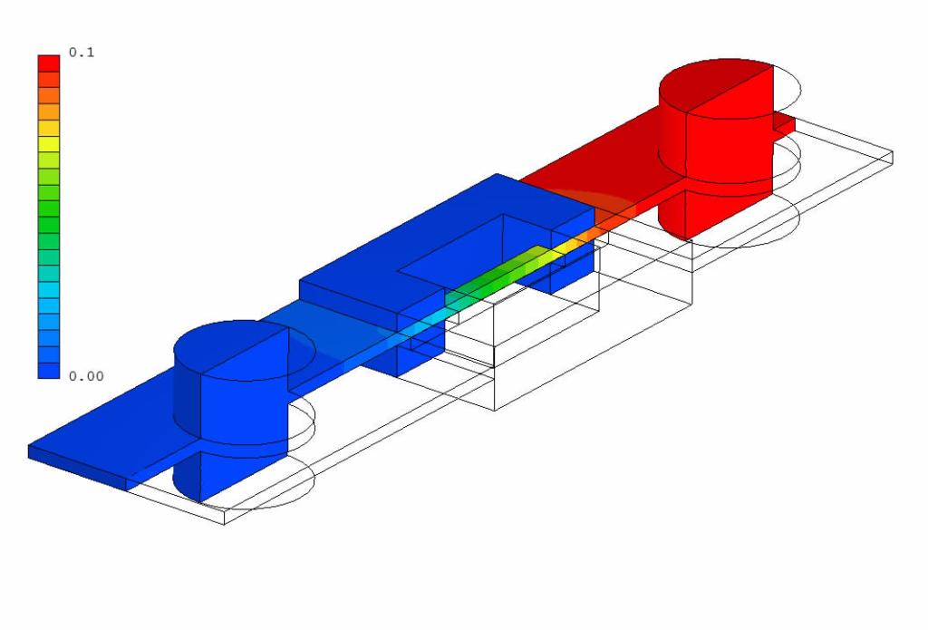 Potentiel electrique sur le fusible [V]