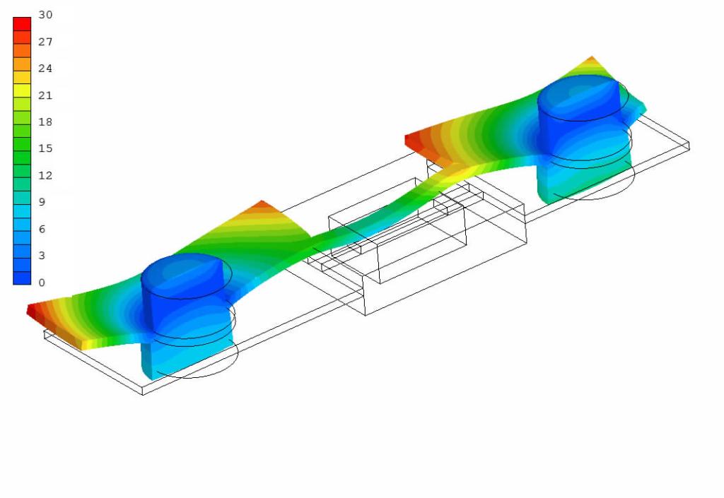 Déplacements sur la déformée (déplacements grossis 100 fois [µm])
