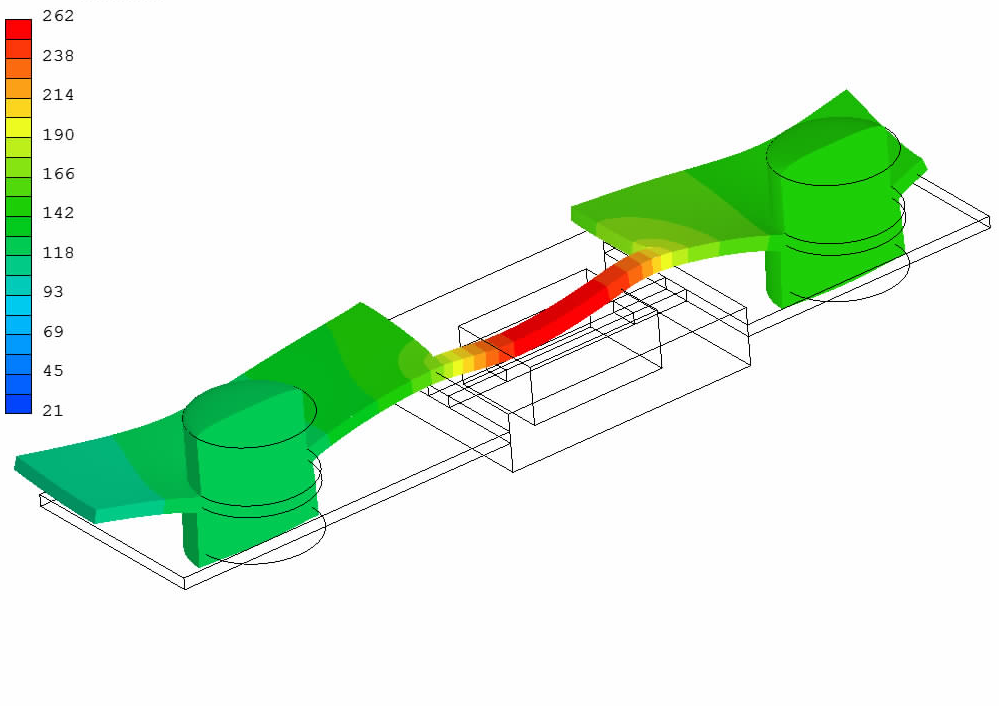 Chargement en température sur la géométrie déformée (déplacements grossis 100 fois) [°C]