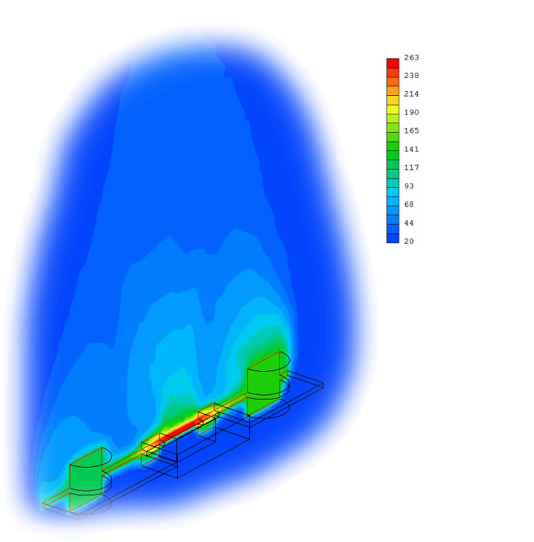 Profil de température de l'air dans un plan médian du fusible [°C]