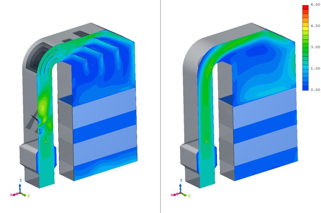 Velocities in the symmetry plan [m/s]