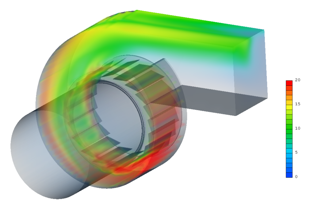 3D renderring of velocities in the fan [m/s]