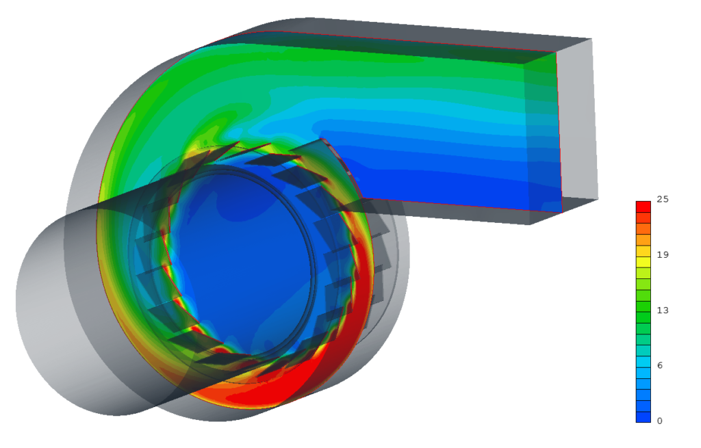 Velocities in the median plan of the fan [m/s]