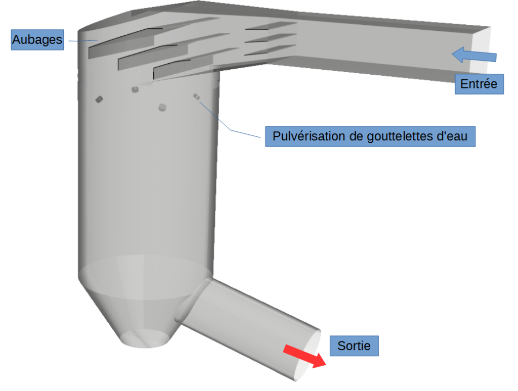 Boundary conditions - cooling tower