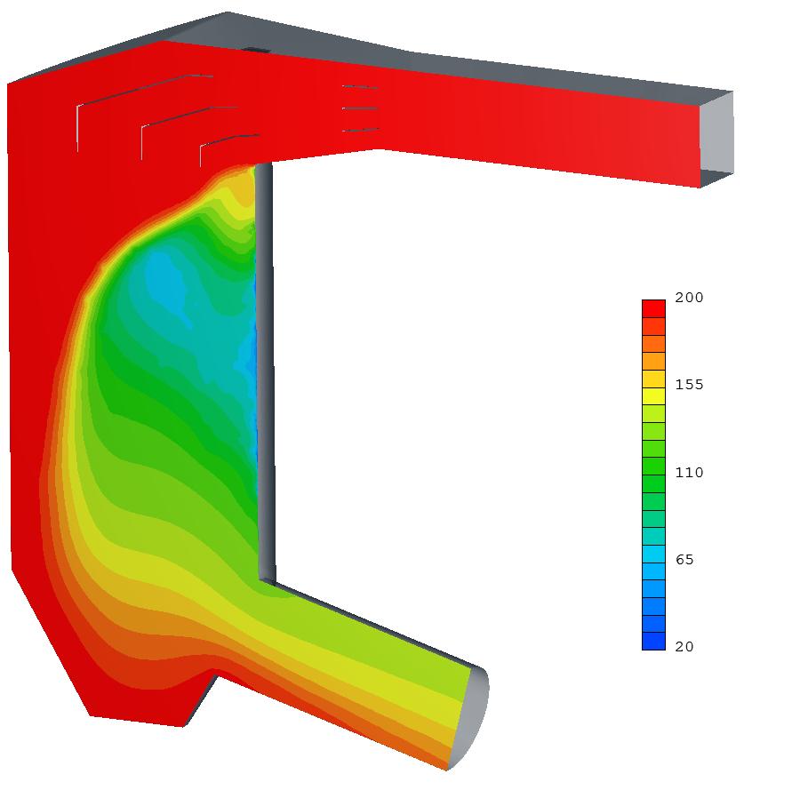 Temperatures in the symmetry plane [°C]