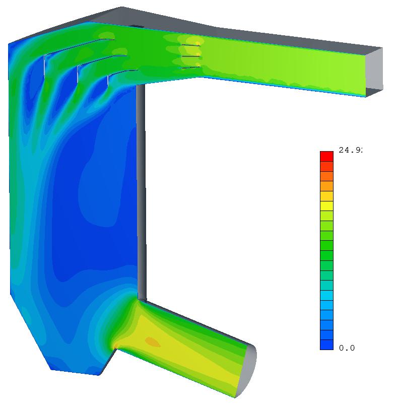 Velocities in the symmetry plane [m/s]