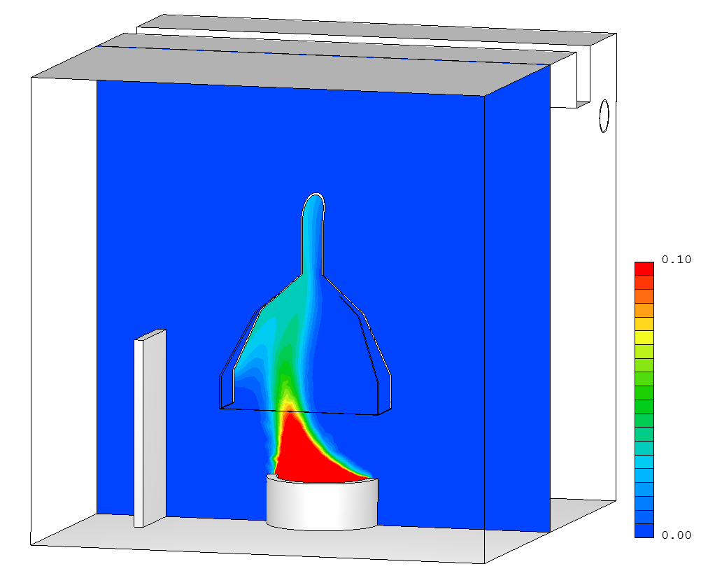 Mass fraction of smoke passing through the ladle and the hood