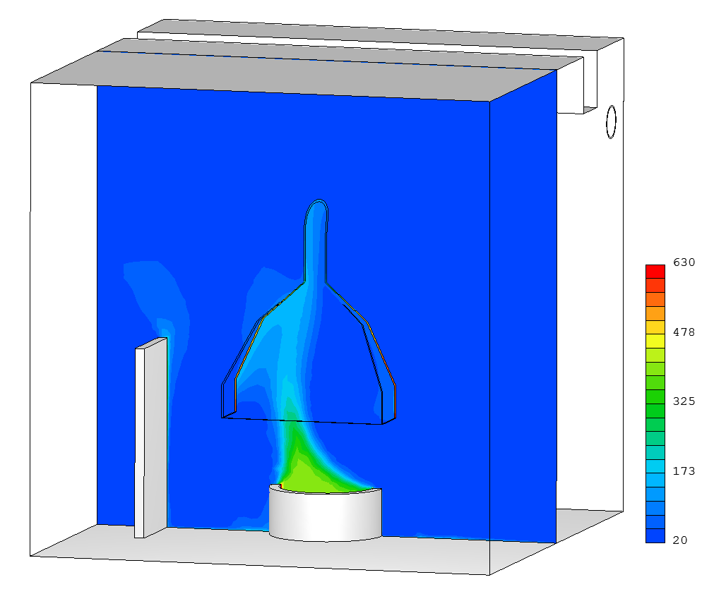 Temperatures [°C] in a plan passing through the ladle and the hood