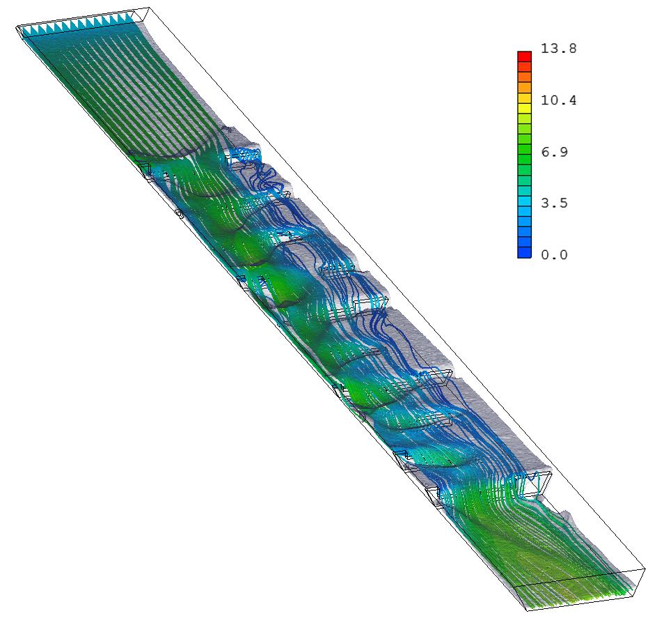 Lignes de courants colorées par la vitesse [m/s]