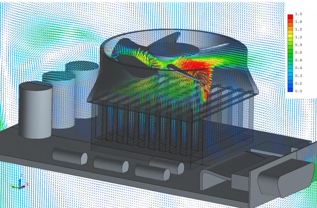 Vecteurs vitesse colorés selon la vitesse de la particule fluide considérée